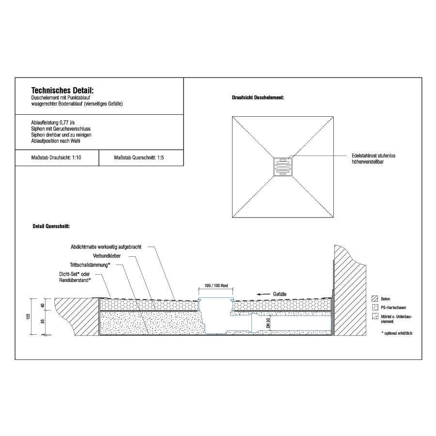 duschmeister duschelement befliesbar mit punktablauf zentral. Black Bedroom Furniture Sets. Home Design Ideas