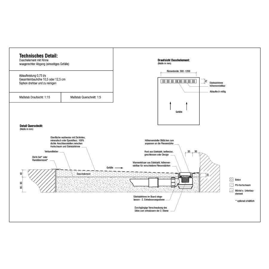 duschmeister duschelement f nfeck befliesbar mit rinne. Black Bedroom Furniture Sets. Home Design Ideas