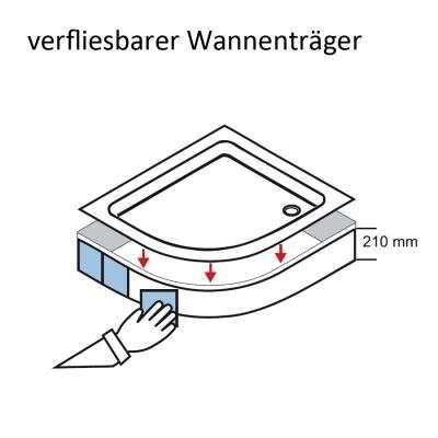 Häufig Wannenträger für ein sicheres Fundament | Duschmeister TM12